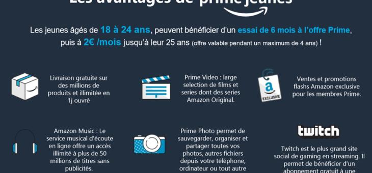 Challenge Amazon Prime Jeunes